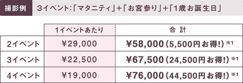 撮影例3イベント:「マタニティ」+「お宮参り」+「1歳お誕生日」《2イベント パシャリ》: ¥58,000(税抜) 《3イベント パシャリ》: ¥68,000(税抜) 《4イベント パシャリ》: ¥78,000(税抜)